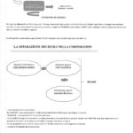 catuogno governance-5_page-0001